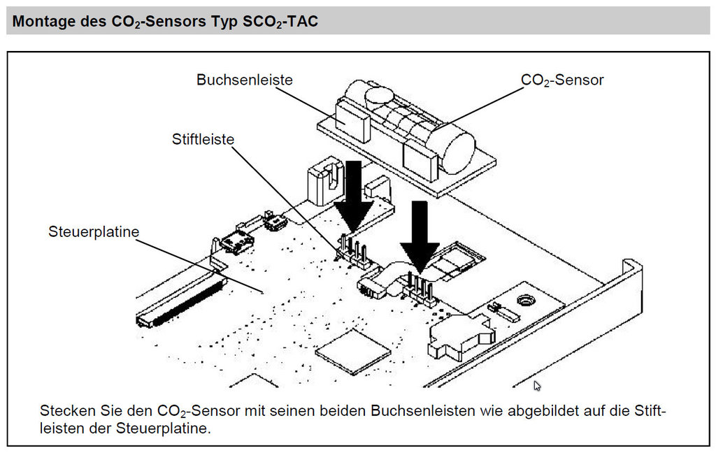 sco2 tac co2 sensor f r touch air comfort steuerung. Black Bedroom Furniture Sets. Home Design Ideas