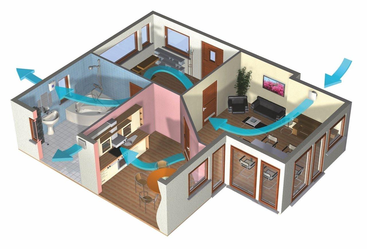 marley therm menv 180 frischluft w rmetauscher mit. Black Bedroom Furniture Sets. Home Design Ideas